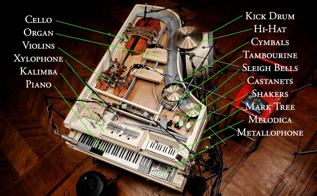 Image showing the locations of the various instruments.