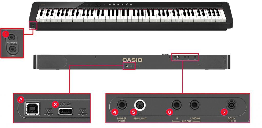 picture showing the various input and output ports of the Casio Privia PX-S1000 digital piano